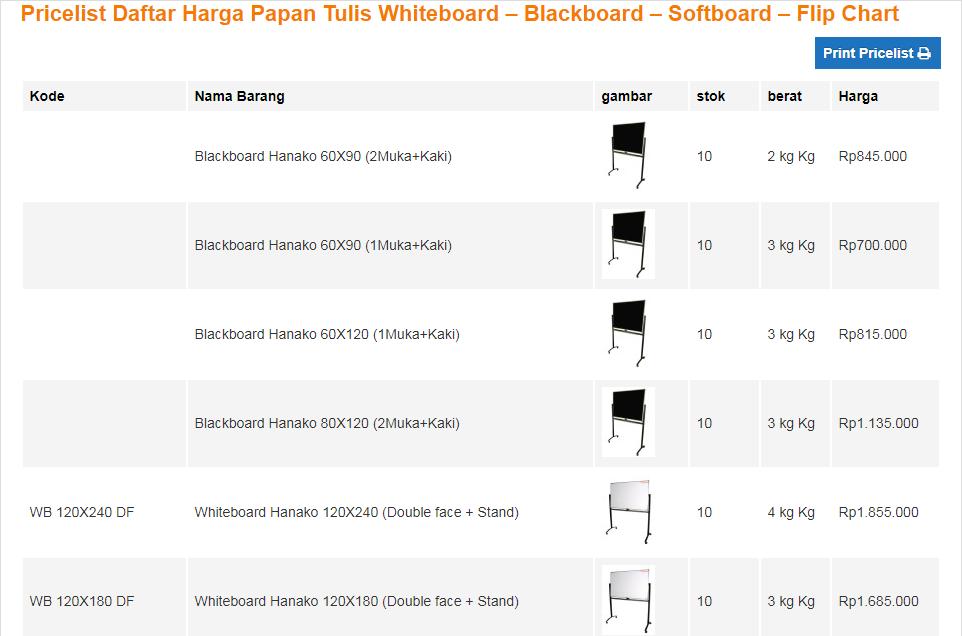 Whiteboard Hanako